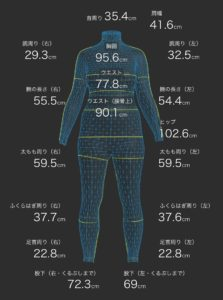 ZOZOスーツで身体の見た目を数値化   2020.09.08